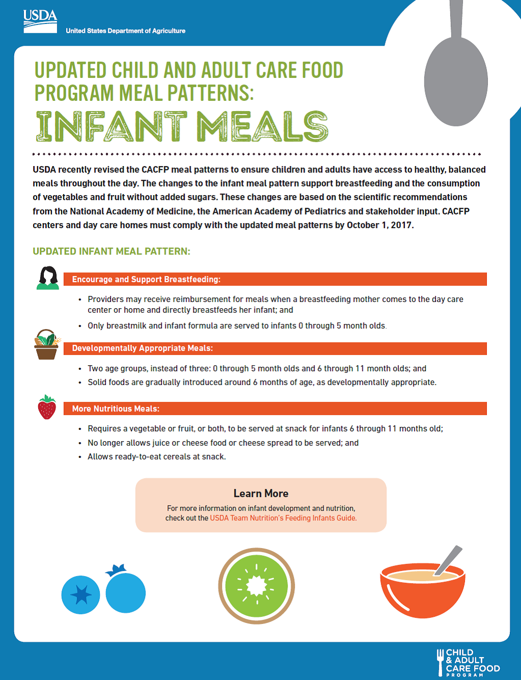 Resources For Planning Meals Wisconsin Food Programs